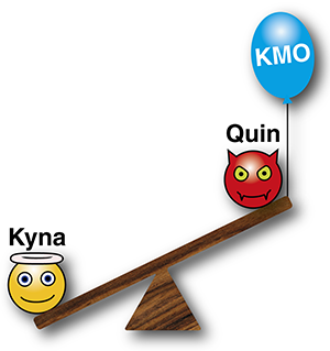The enzyme KMO determines the balance between harmful Quin and protective Kyna. Could blocking KMO help to restore a healthier balance?
